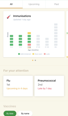 Immunisations Screen